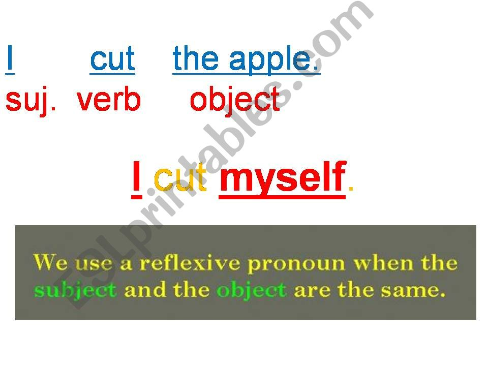 REFLEXIVE PRONOUNS powerpoint