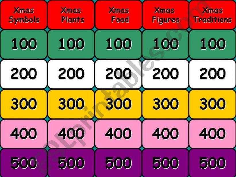 christmas jeopardy powerpoint - Christmas Jeopardy