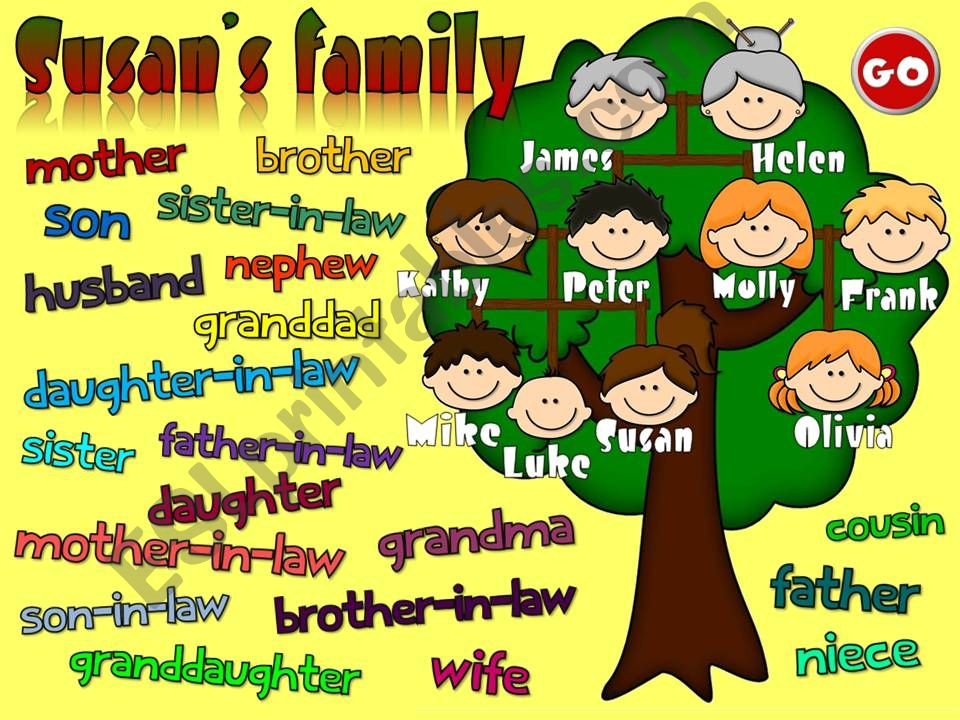 My family - GAME (1) powerpoint