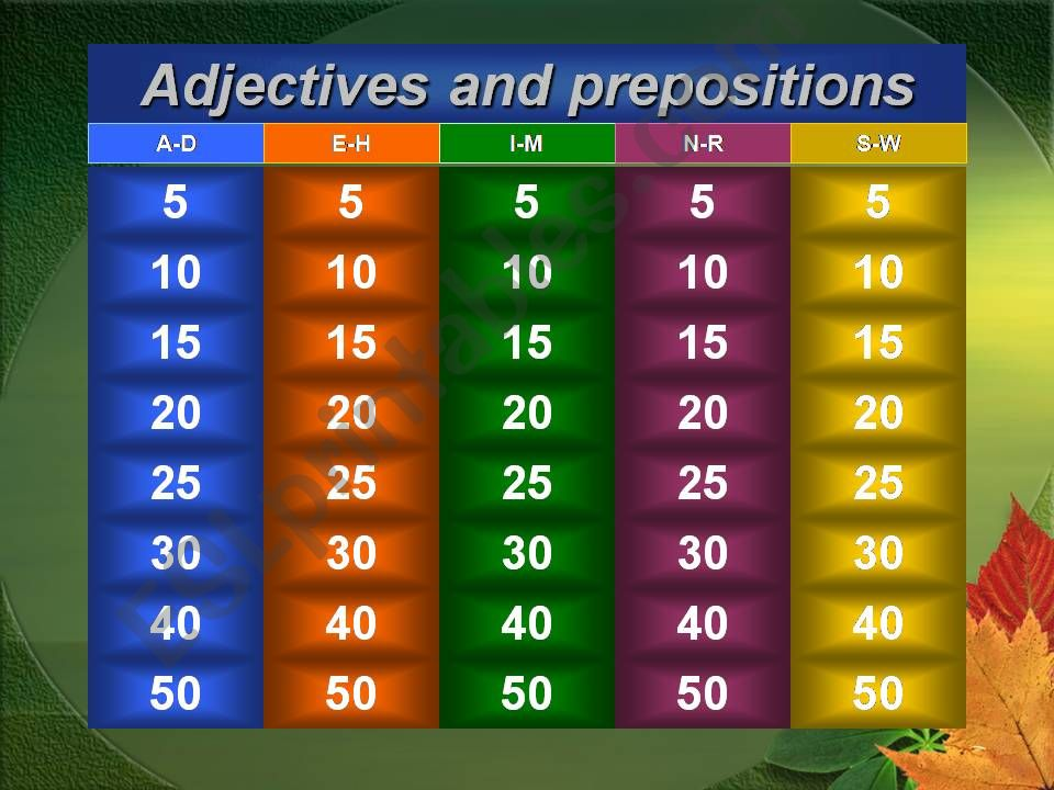 Adjectives followed by prepositions - JEOPARDY GAME