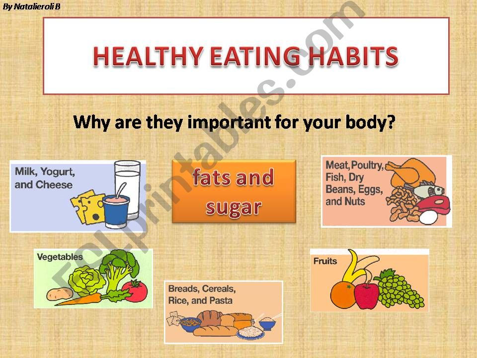 Healthy Eating Habits powerpoint