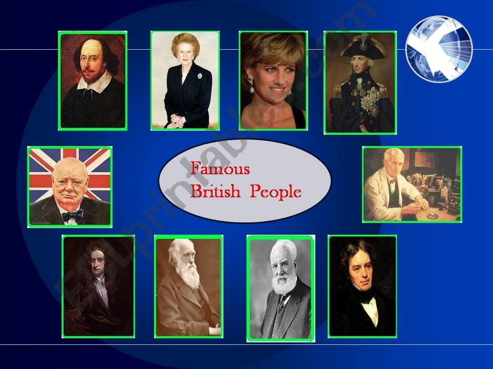 Famous British People powerpoint