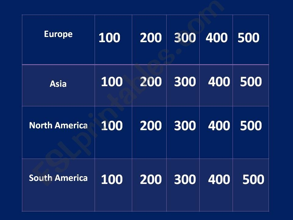 Countries/continents jeopardy powerpoint