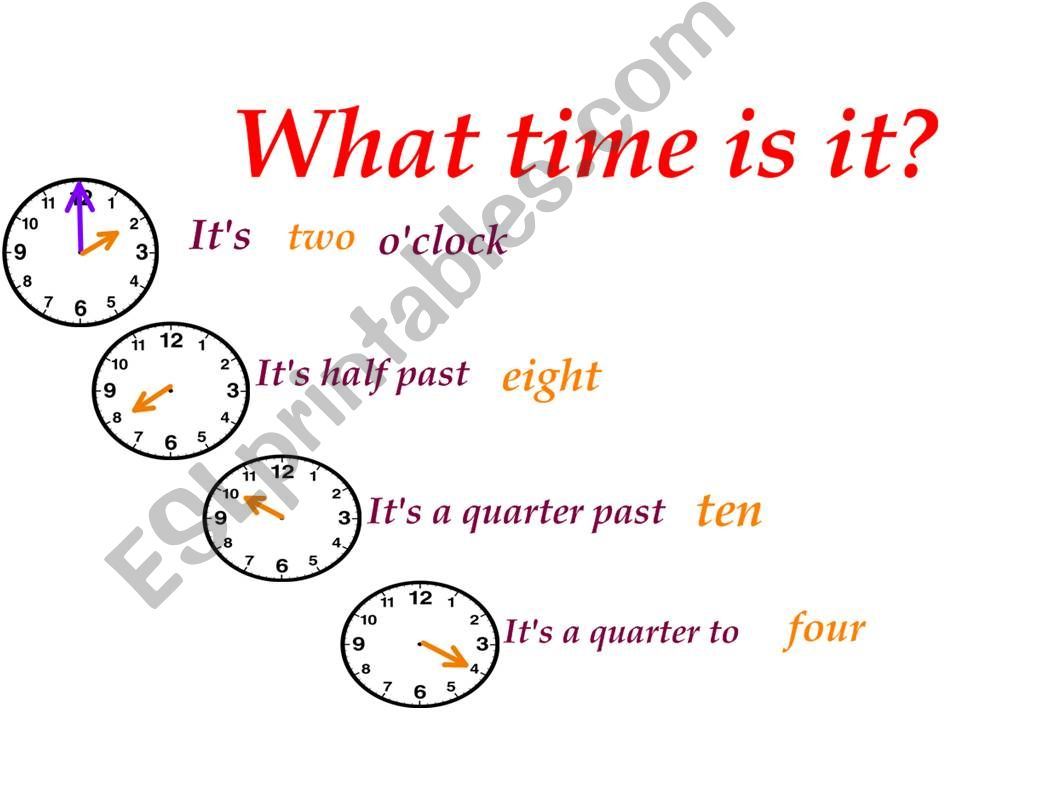 What time is it powerpoint