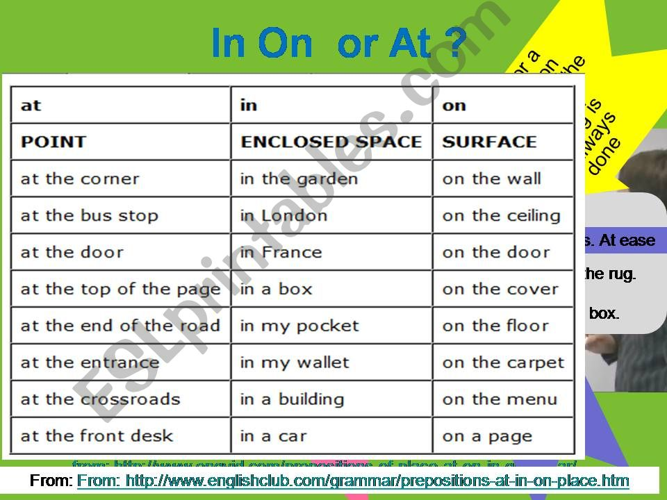 Prepositions - IN ON AT powerpoint