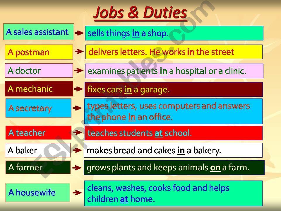 Jobs & Duties powerpoint