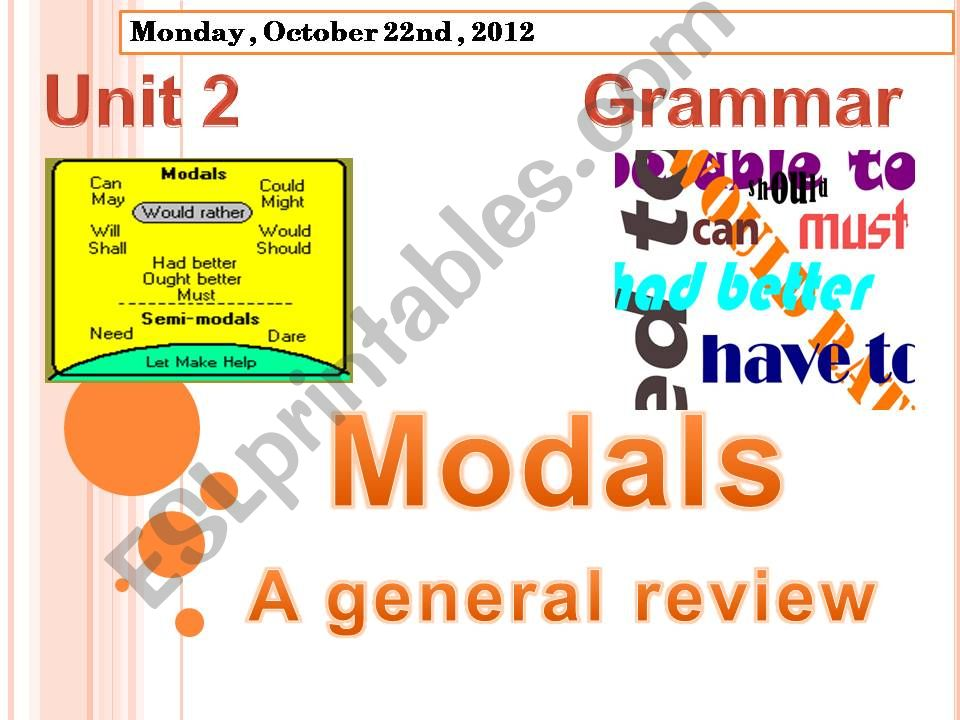 Modals ( Review) powerpoint