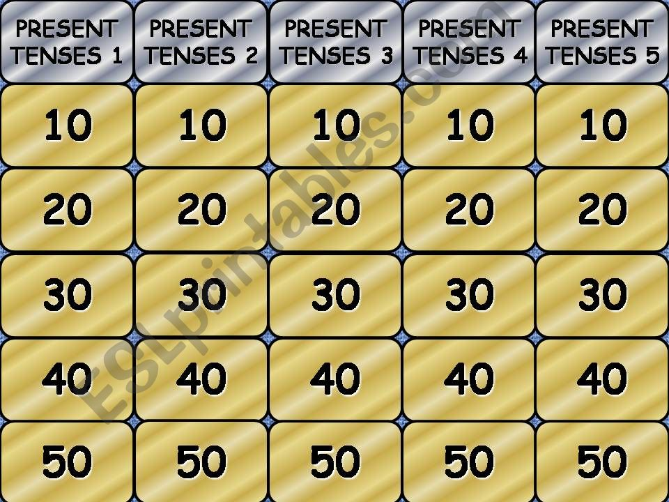 Present tenses jeopardy powerpoint