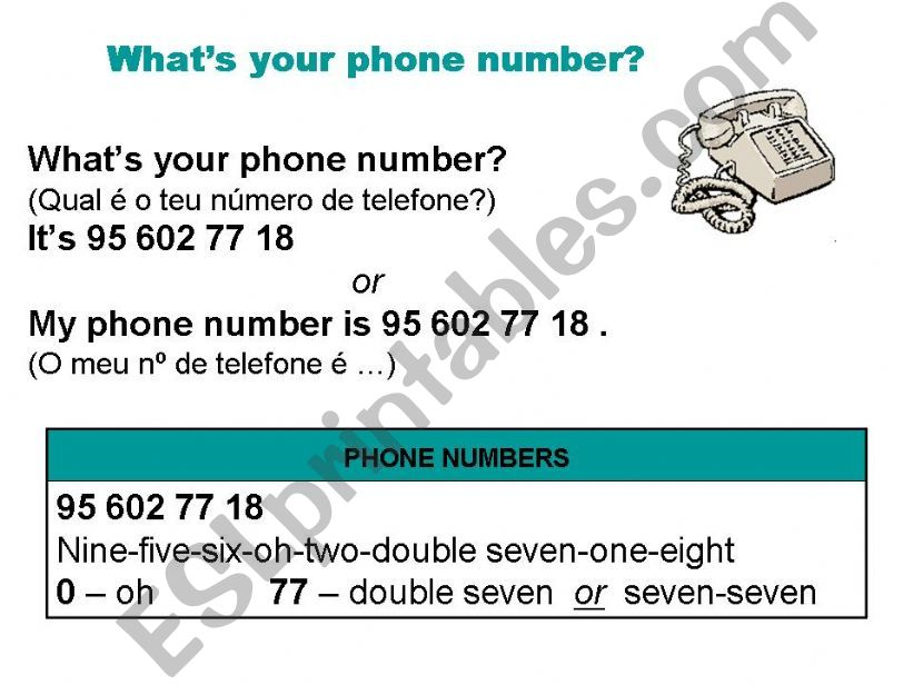 Phone numbers and addresses powerpoint
