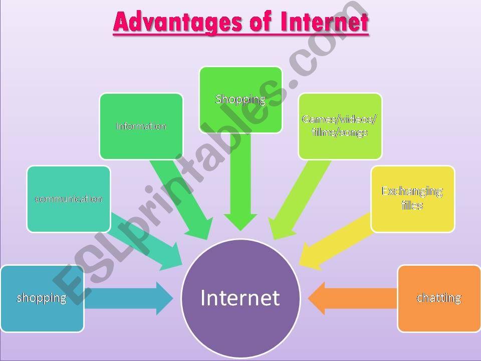 Internet advantages and disadvantages part two