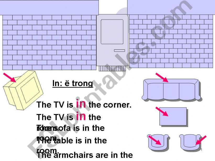 position of preposition powerpoint