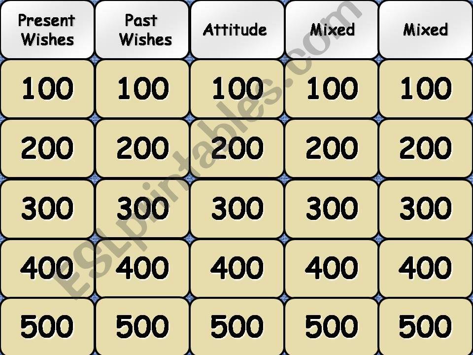 Jeopardy - Wishful Thinking powerpoint