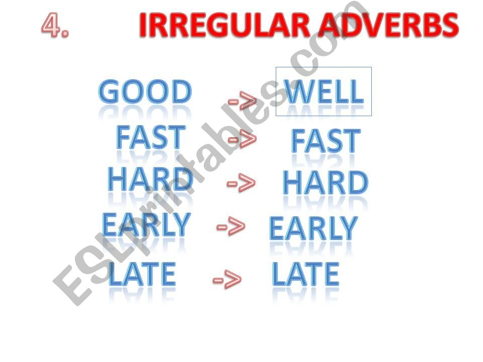 ALL ABOUT ADVERBS PART 2 powerpoint