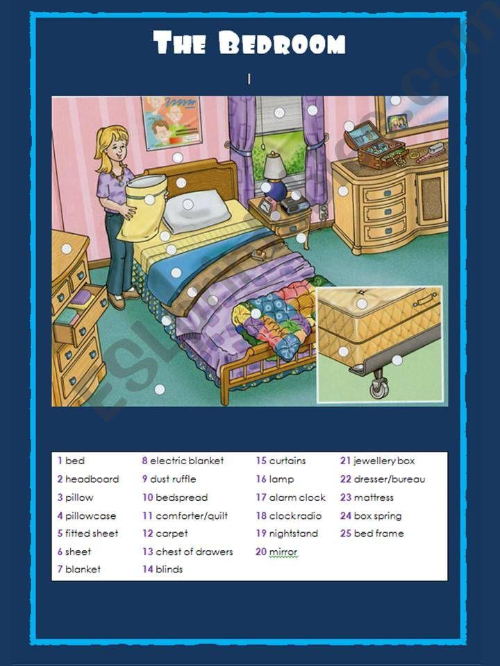 The bedroom powerpoint