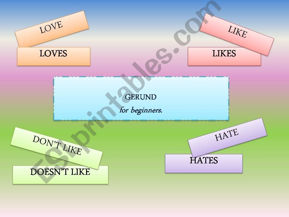 Gerund for beginners  -  LIKES AND DISLIKES - 1/2