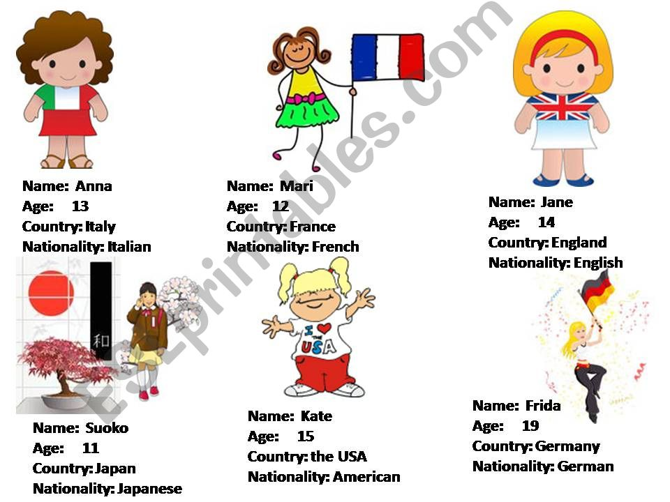 Countries and nationalities (Guess Who game)