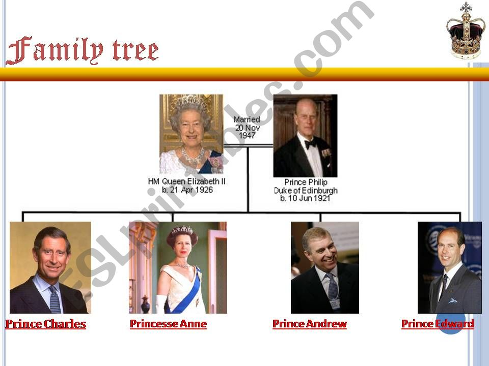 Queen Elisabeth II - life and Times (part 2 - 6 slides of 17)