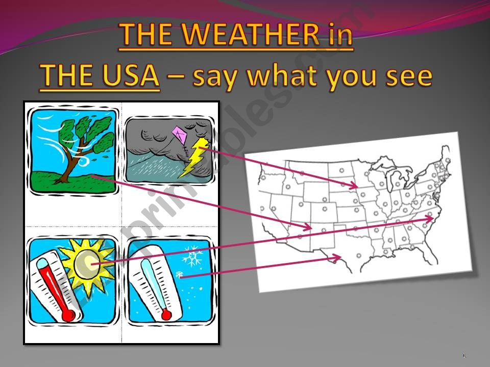 say the weather powerpoint
