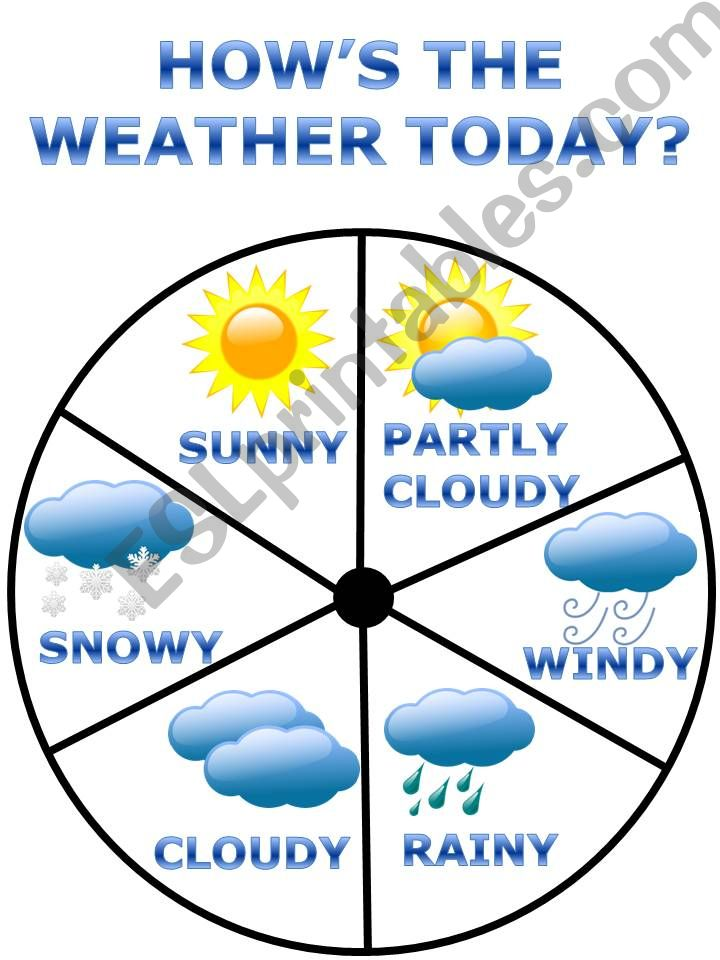 Weather Wheel (poster) powerpoint