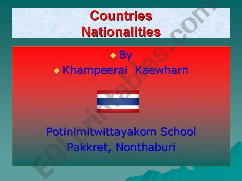 Countries-nationalities powerpoint