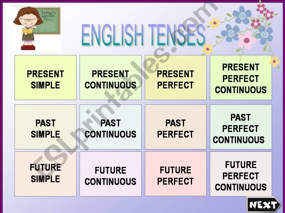 Tenses powerpoint
