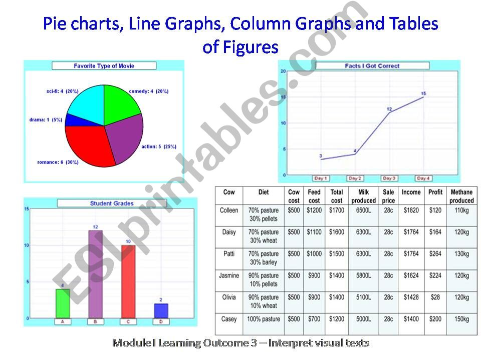 Graphs and charts powerpoint presentation