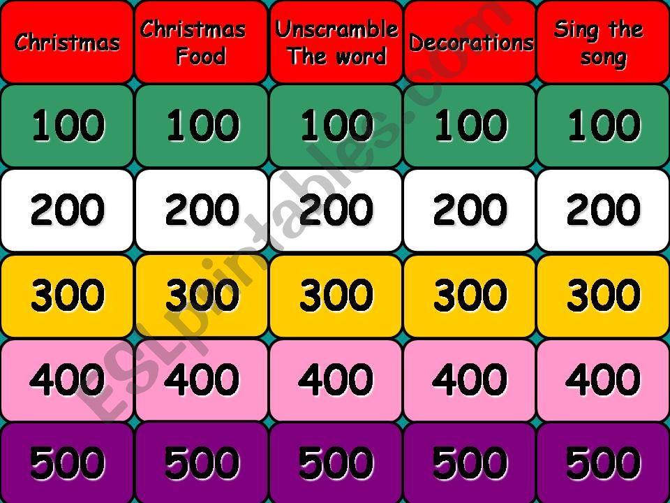 Christmas Jeopardy.Esl English Powerpoints Christmas Jeopardy