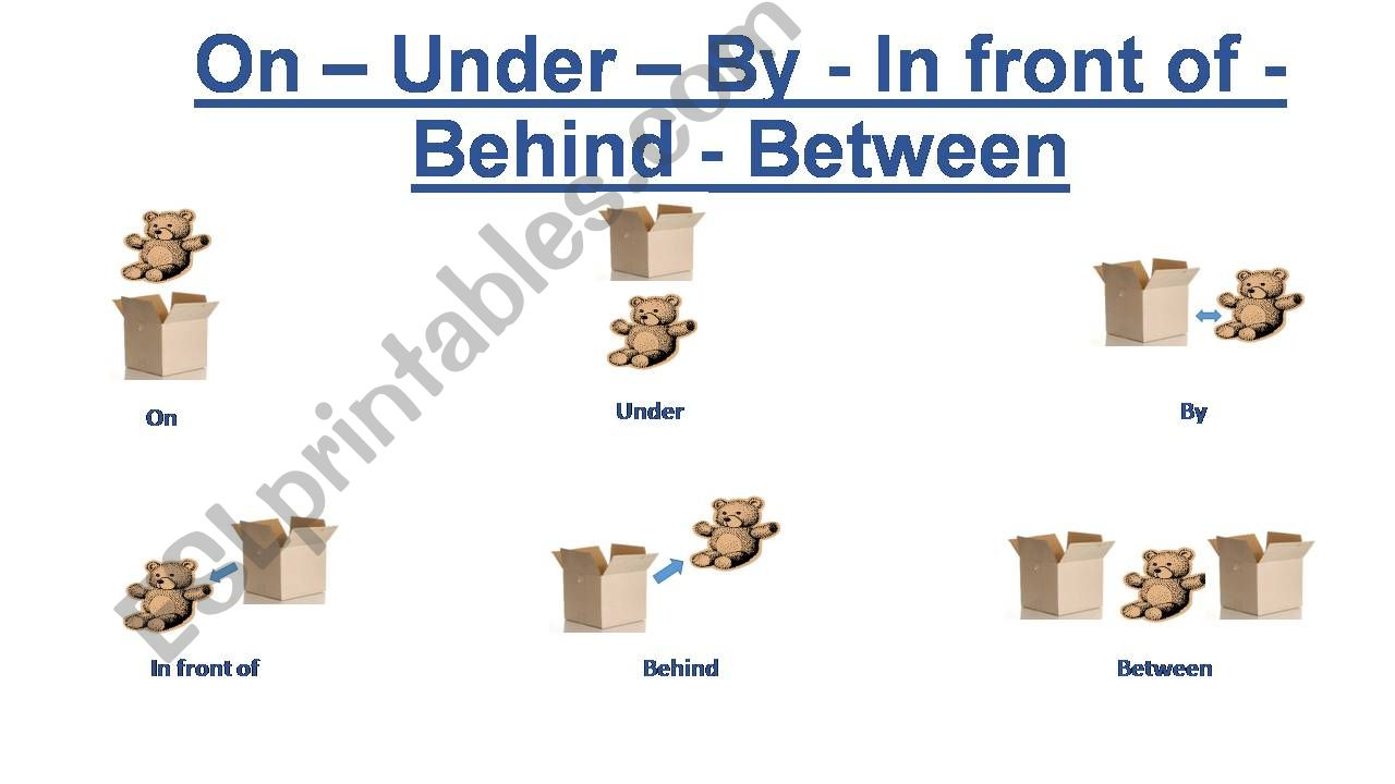 Prepositions of places powerpoint