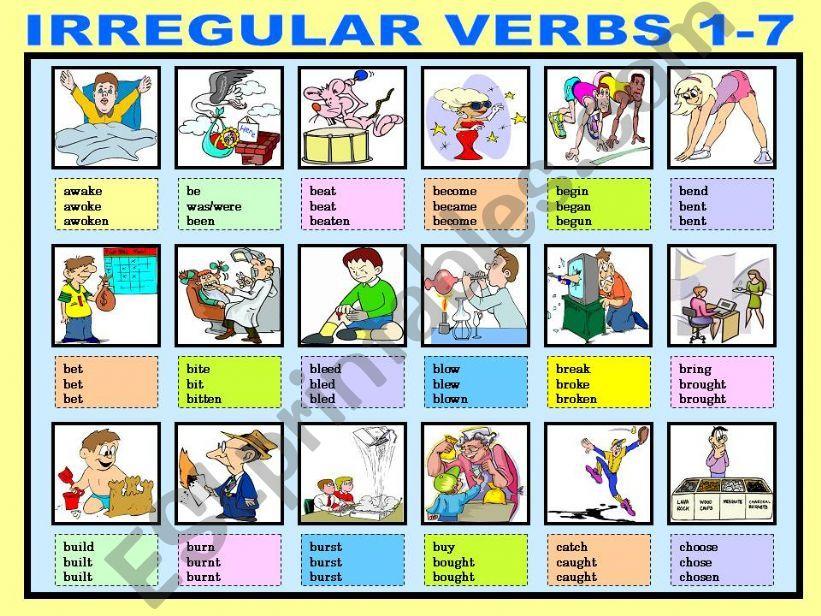 IRREGULAR VERBS 1-7 powerpoint