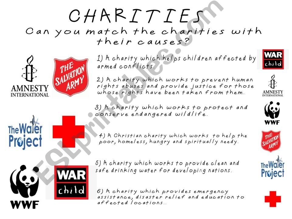 KINDNESS #3 - CHARITIES powerpoint