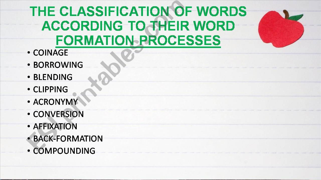 ESL - English PowerPoints: Word formation process