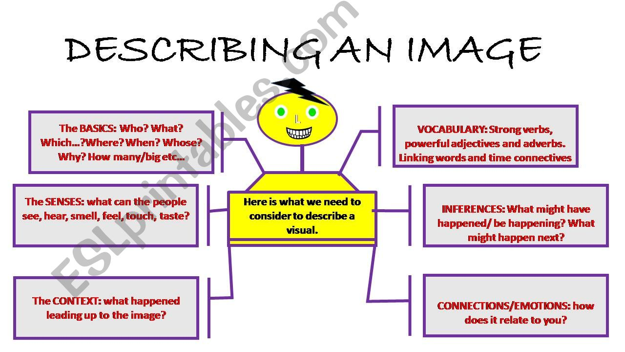 Describing Pictures powerpoint