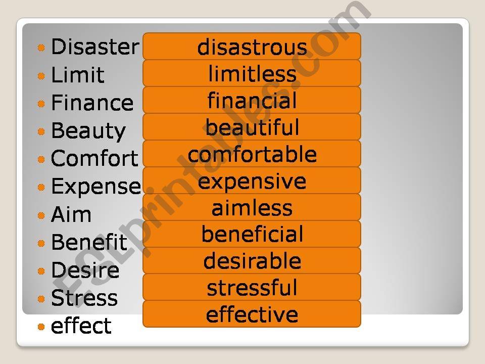 Wordbuilding (adjectives) powerpoint