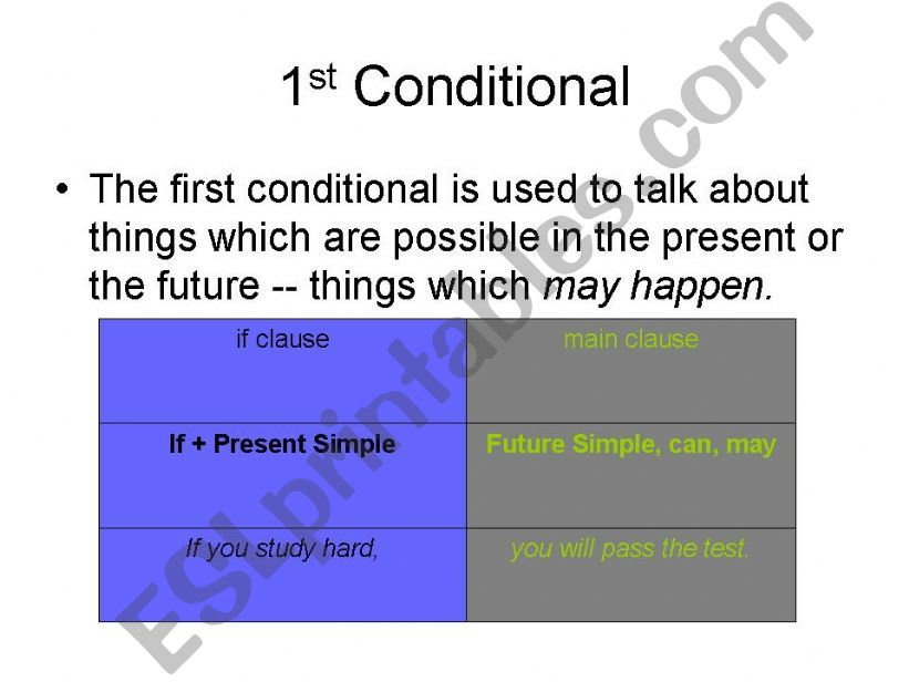 1 condional 1/2 powerpoint