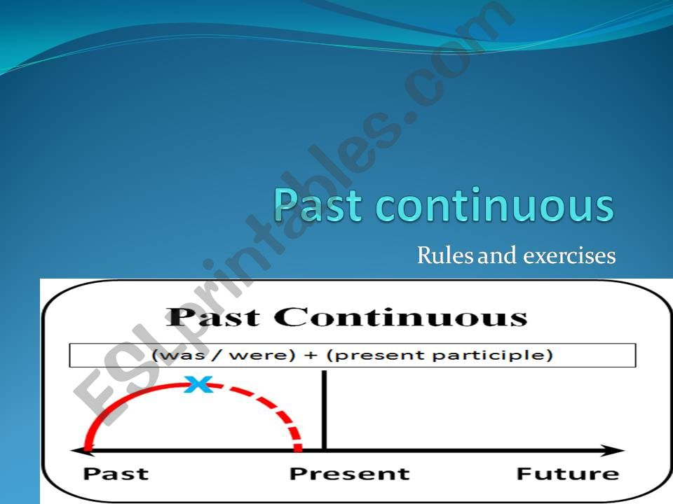 Past Continuous. Rules and exercises
