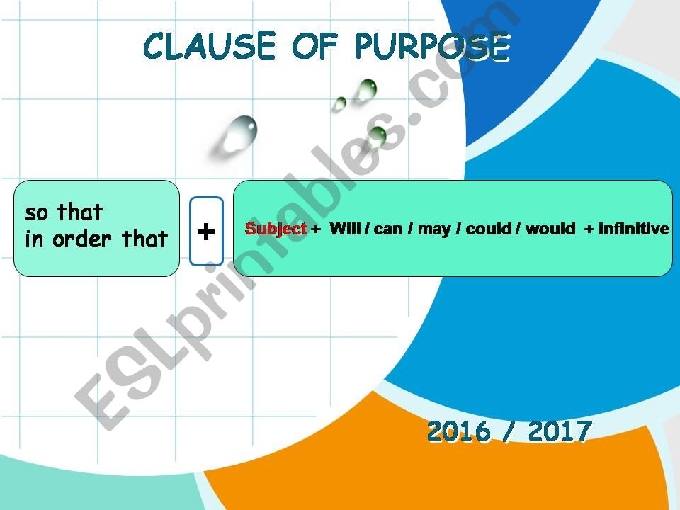 Clause of Purpose powerpoint