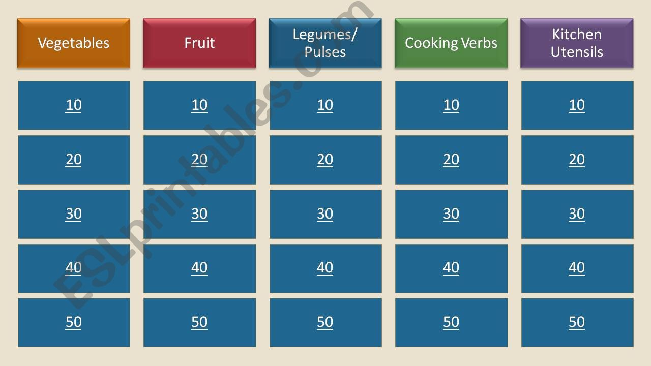 Food and Cooking Vocabulary Jeopardy Game