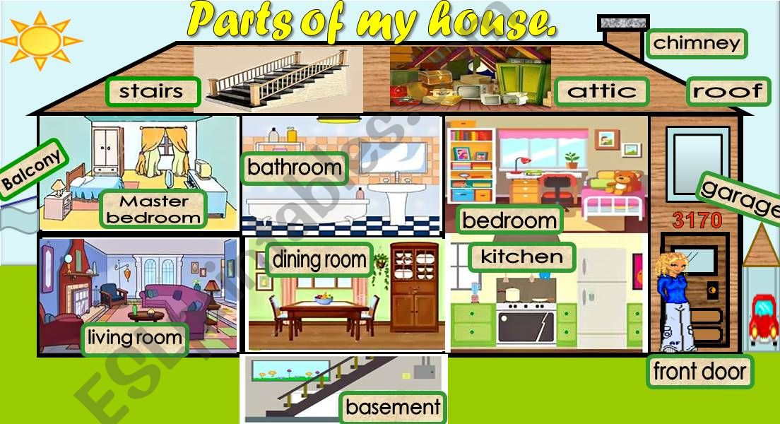 The rooms and parts of the house.