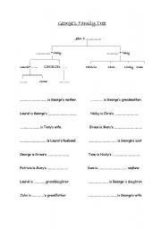 Printables Healthy Relationships Worksheet english teaching worksheets family relationships relationships
