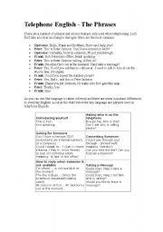 English Worksheets: Making Presentations