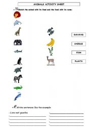English Worksheets: WILD ANIMALS AND THEIR FOOD