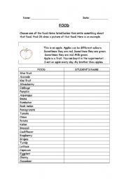 English Worksheets: Writing about food