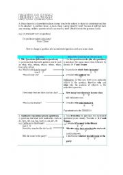English Worksheet: Noun Clause vs questions grammar-guide Exercise