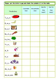 Grammar worksheets > Nouns > Countable and uncountable nouns