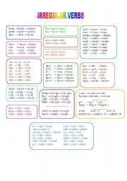 ... Perfect Verb Tense Worksheets. on participle verbs form worksheets