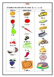 types of food names | Food