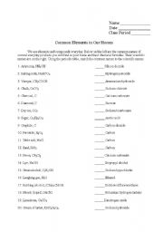 english worksheets periodic table elements. Black Bedroom Furniture Sets. Home Design Ideas