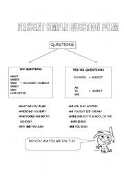 English Worksheets: Present simple questions