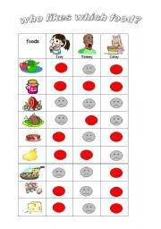 English Worksheets: who likes which food?