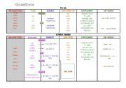 English Worksheet: TIME TENSES CHART